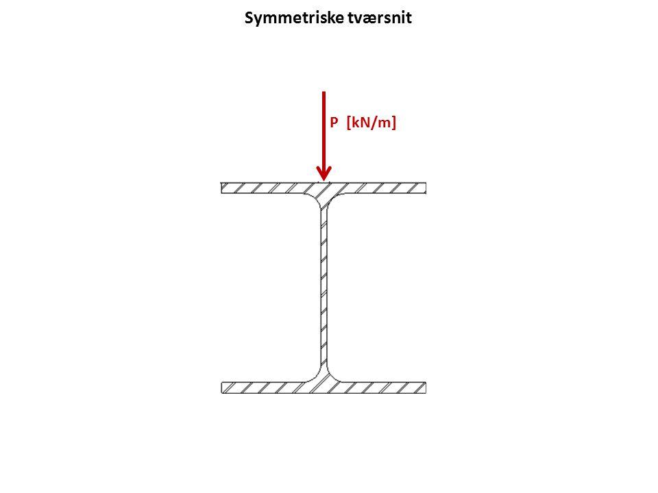 Symmetriske tværsnit P [kN/m]